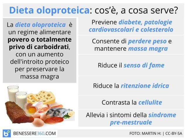 Dieta oloproteica: schema, alimenti e menù di esempio