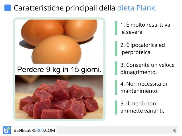 Dieta Plank originale e modificata: come funziona, menù ed opinioni
