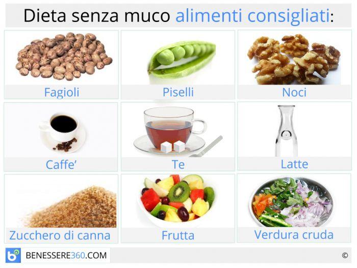 Alimenti consigliati per la dieta senza muco