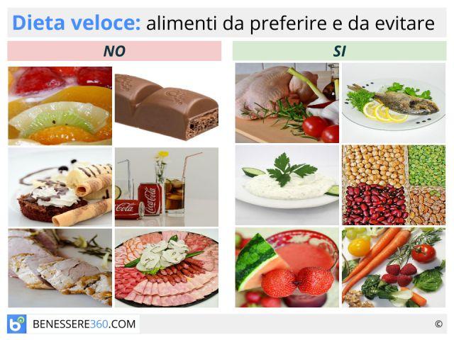 Dieta veloce: alimentazione efficace per dimagrire in fretta