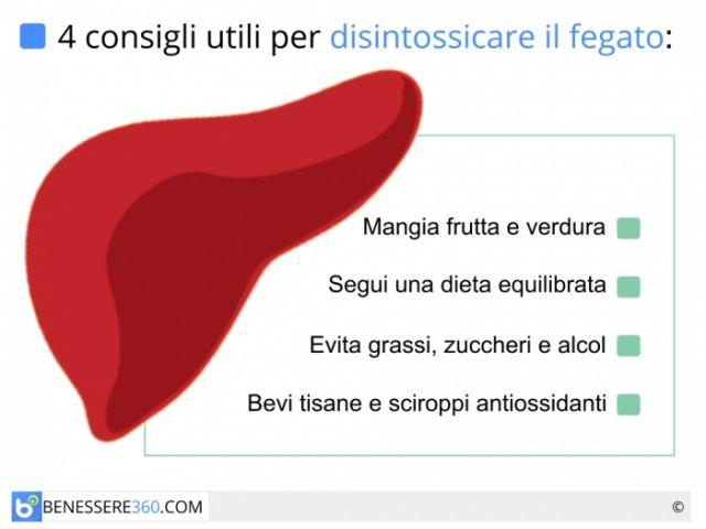 Disintossicare il fegato: dieta, consigli e rimedi naturali per depurarsi
