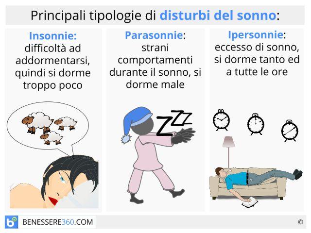 Disturbi del sonno: cause e rimedi per adulti, bambini e neonati