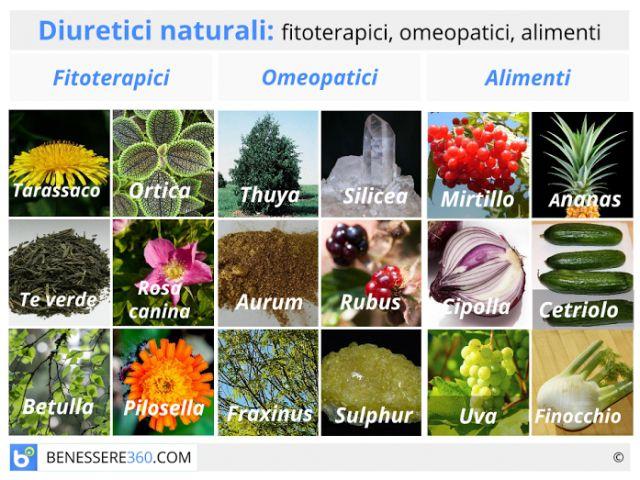 Diuretici naturali: alimenti e prodotti omeopatici e fitoterapici per la ritenzione idrica