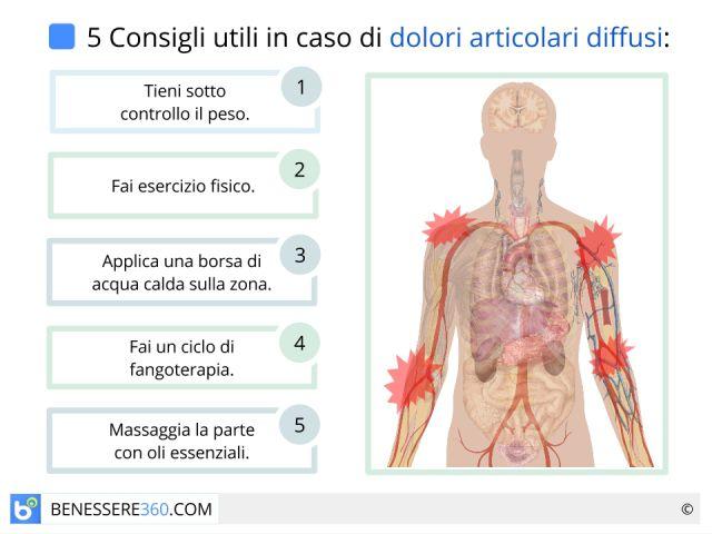 Dolori articolari diffusi: cause e rimedi naturali
