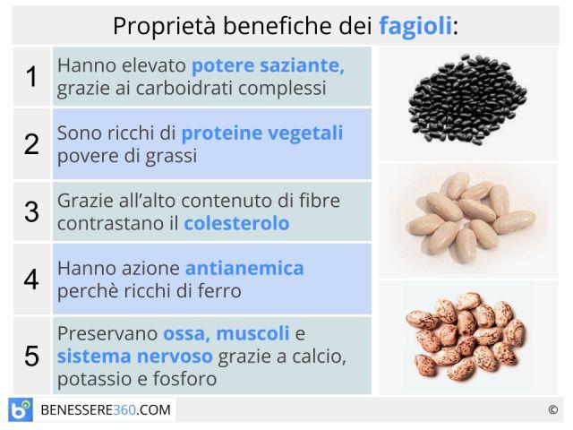 Fagioli: proprietà, valori nutrizionali, benefici ed effetti collaterali