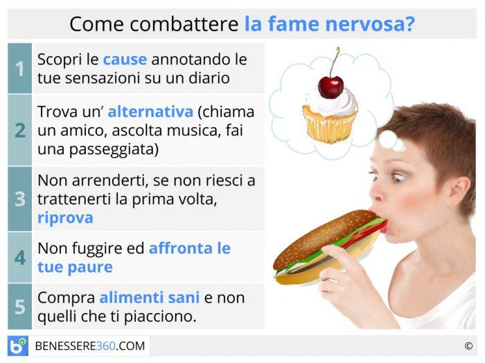 la perdita di appetito provoca una gravidanza