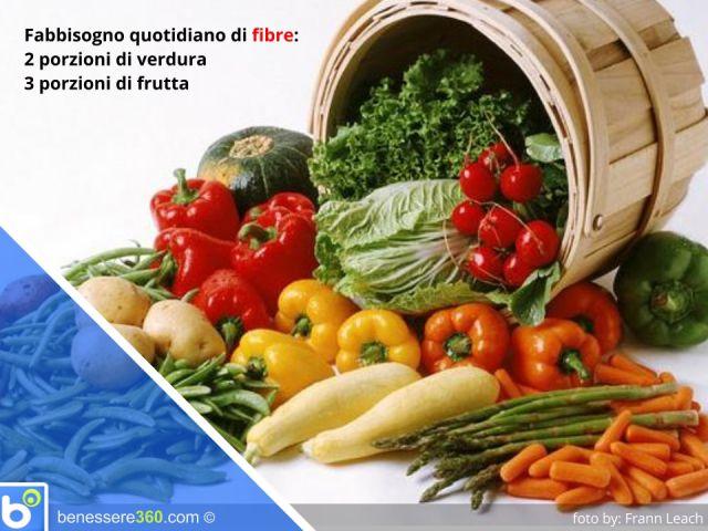 Fibre alimentari solubili ed insolubili: cosa sono e dove si trovano