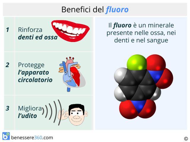 Fluoro: fa bene o fa male? Dove si trova? Benefici ed effetti collaterali