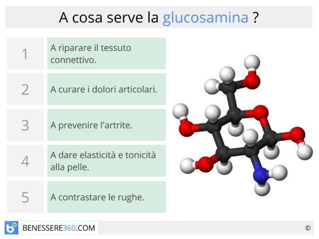 Glucosamina solfato e cloridrato: usi, controindicazioni, ed effetti collaterali
