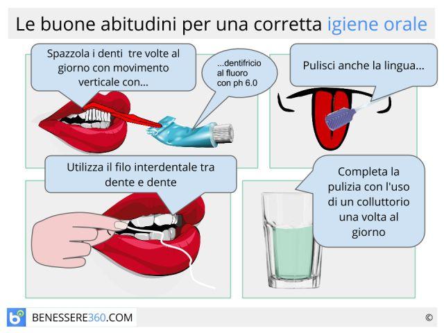 Igiene orale: consigli e prodotti per la corretta pulizia di denti e bocca