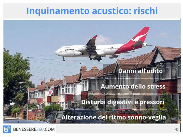 Inquinamento acustico: cos'è? Cause, rischi, rimedi e normativa