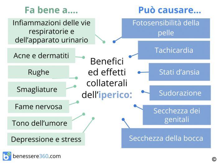 Benefici ed effetti collaterali dell'iperico
