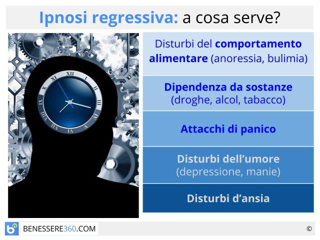 Ipnosi regressiva: cos'è? Effetti e rischi della terapia