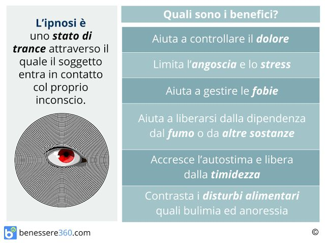 Ipnosi: a cosa serve? Funziona?  Benefici, tecniche e controindicazioni