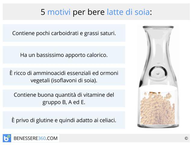 Latte di soia: proprietà, calorie, benefici ed effetti collaterali. Fa bene o fa male?