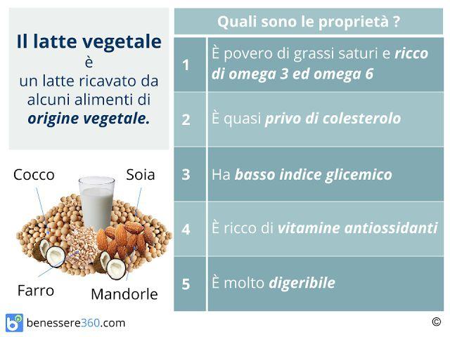 Latte vegetale: tipi, valori nutrizionali, benefici e controindicazioni