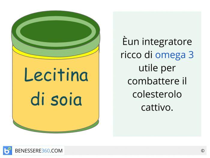 Lecitina di soia propriet controindicazioni benefici for Lecitina di soia in cucina