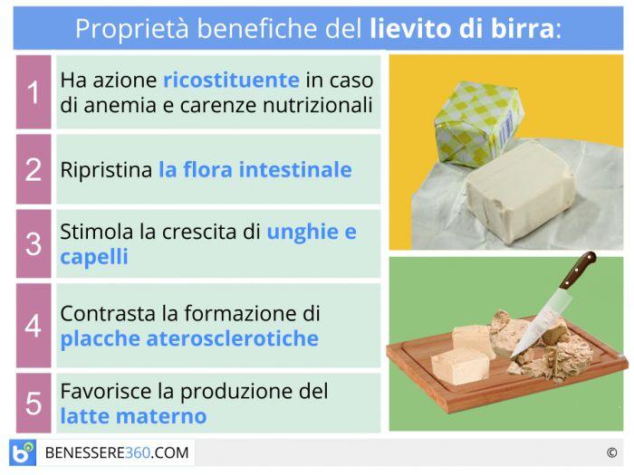 quale yogurt uso per linfezione del lievito