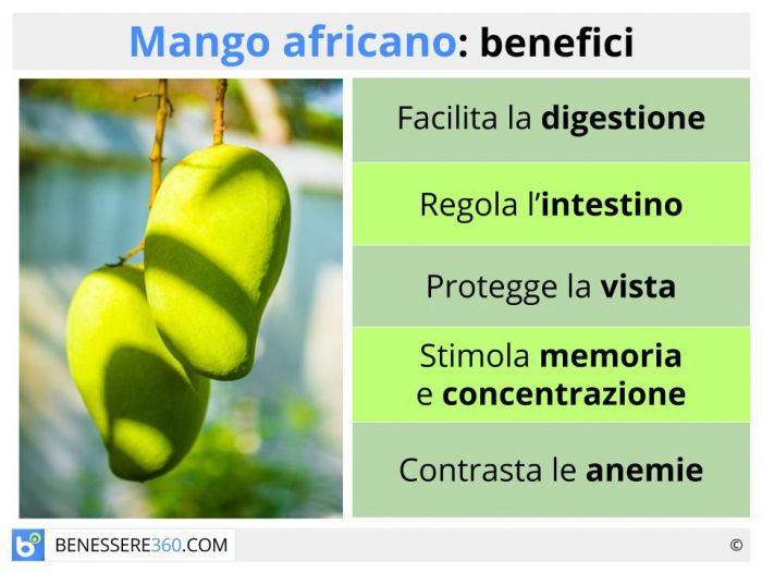 quanto tempo perdere peso sul mango africano