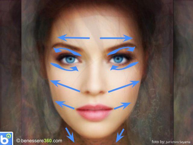 Massaggio facciale: antirughe e rilassante. Tutti i benefici per il viso