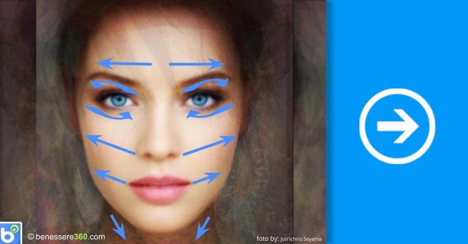 Buoni pacchi di faccia della pelle combinata