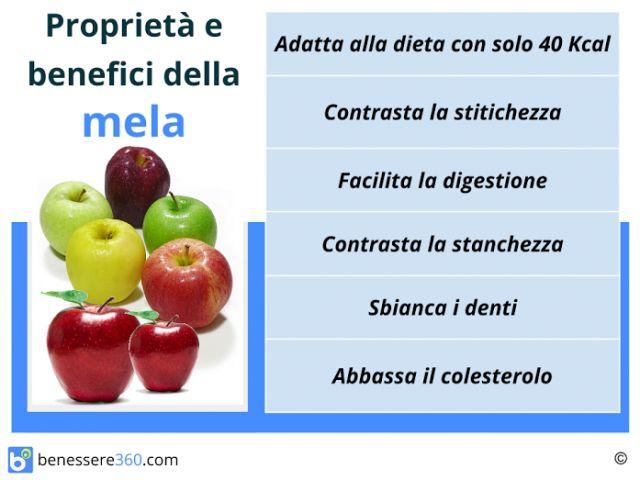 Mela: proprietà, calorie, valori nutrizionali, benefici e controindicazioni