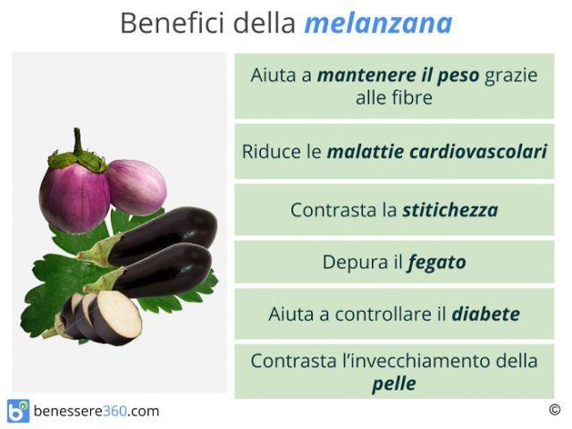 Melanzana: tipi, proprietà nutrizionali, benefici e controindicazioni