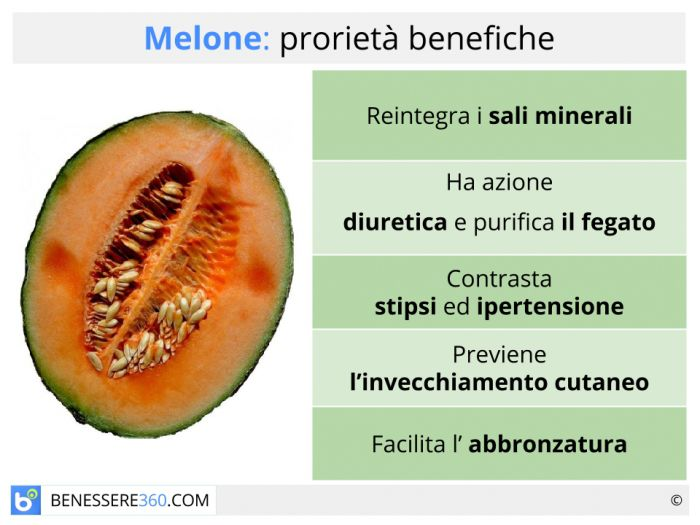 melone kcal
