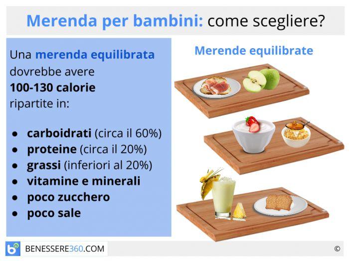 quale dieta equilibrata per i bambini dovrebbe contenere