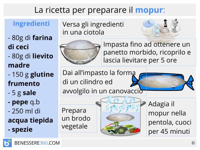Mopur cos'è: benefici e controindicazioni della bistecca vegetale