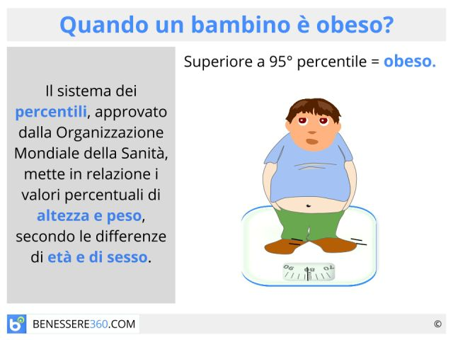 Obesità infantile: cause, prevenzione, conseguenze e dieta per bambini sovrappeso