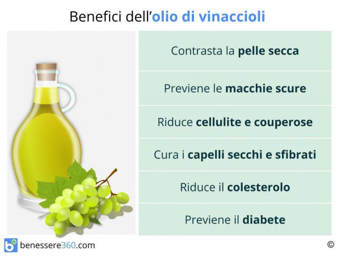Olio Di Vinaccioli Proprieta Cosmetiche Ed Utilizzo