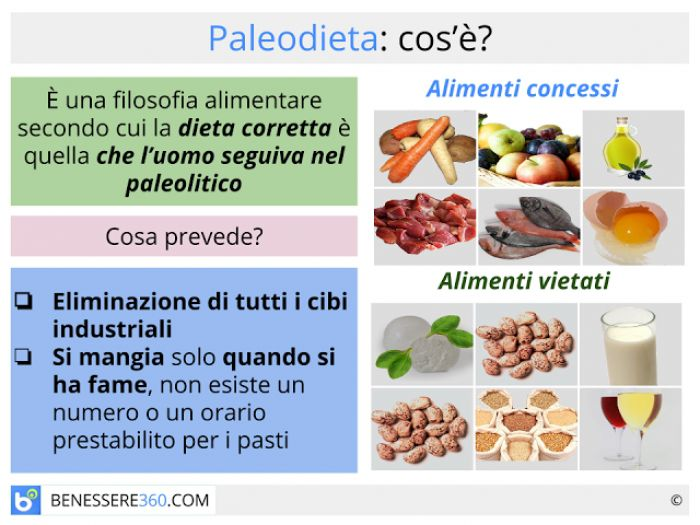 Paleodieta: alimenti, ricette e menù di esempio della