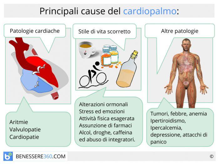 Extrasistole A Letto.Palpitazioni Cause Rimedi E Tipi Di Cardiopalmo