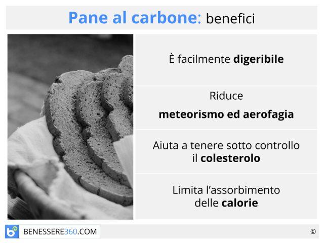 Pane al carbone: cos'è? Calorie, proprietà benefiche, controindicazioni e ricetta