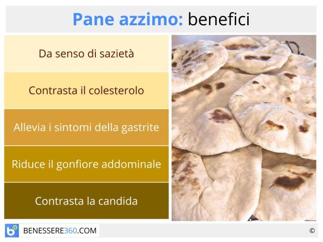 Pane azzimo: proprietà, calorie, valori nutrizionali e ricetta del pane senza lievito