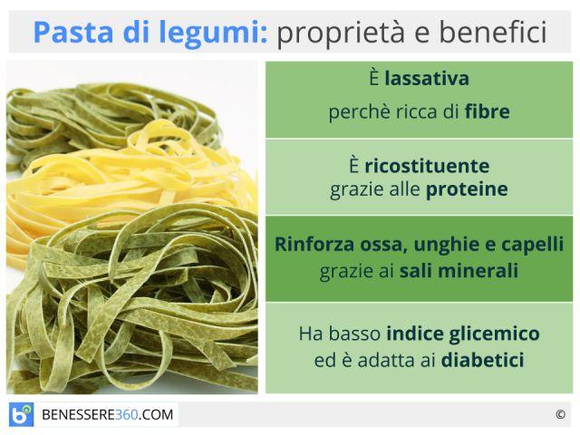Pasta di legumi: proprietà, benefici, calorie e valori nutrizionali