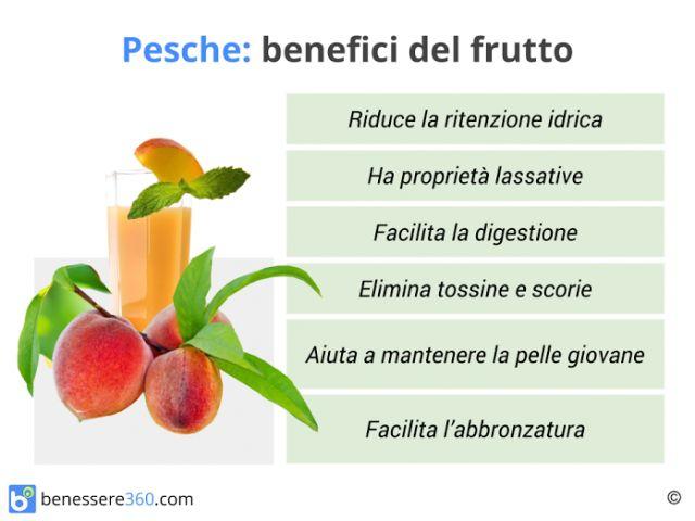 Pesche: calorie, valori nutrizionali e proprietà del frutto