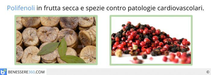 Polifenoli in frutta secca e spezie contro patologie cardiovascolari