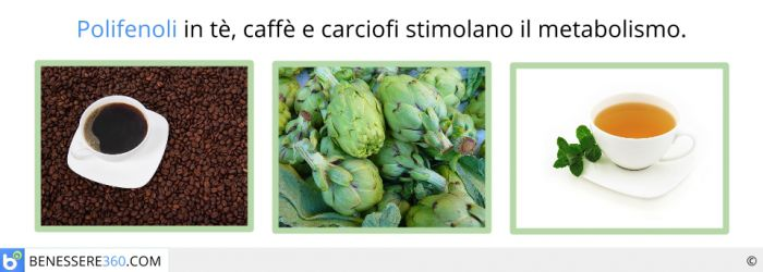 Polifenoli in tè, carciofi e caffè hanno effetto sul metabolismo