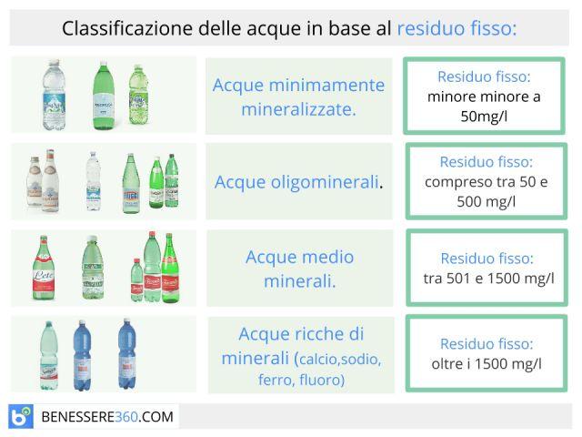 cristales de acido urico en la orina de un bebe vinagre para acido urico alimentos para la gota pdf