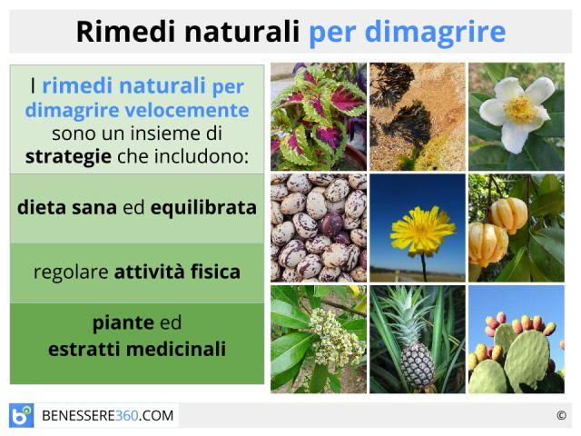 Rimedi naturali per dimagrire: prodotti efficaci per perdere peso velocemente
