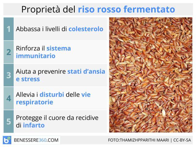 Riso rosso fermentato: proprietà anti colesterolo e controindicazioni