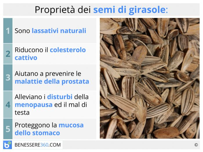 i semi di zucca riducono la prostata
