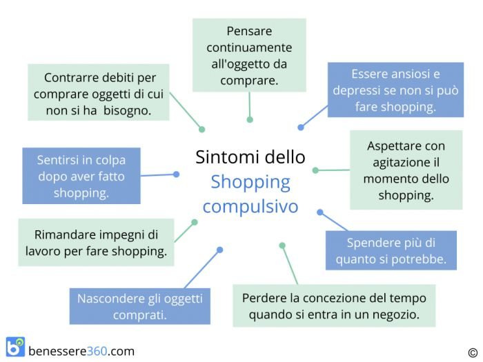 I sintomi dello shopping compulsivo