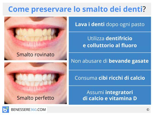Smalto dei denti rovinato: cosa fare? Cause e rimedi