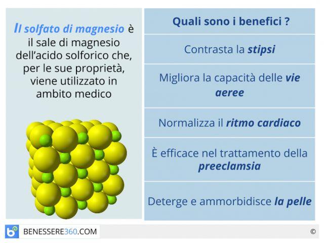 Solfato di magnesio: proprietà, controindicazioni e posologia del sale inglese