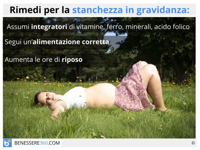 Stanchezza in gravidanza: cause e rimedi dal primo al terzo trimestre