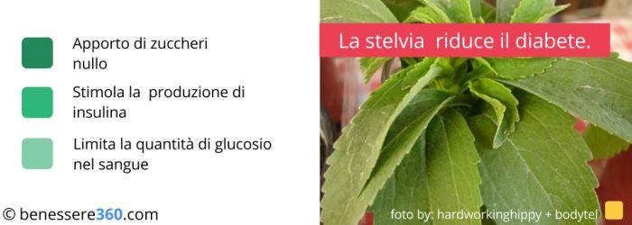 La stevia riduce il diabete