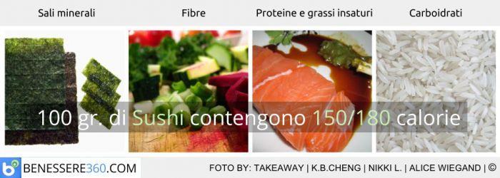 Calorie e proprietà nutrizionali del sushi
